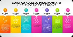 Accesso programmato 2019